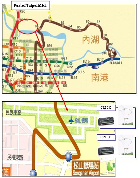 Dự án MRT TAIPEI -NEIHU LINE-CB420  – Hệ thống quan trắc tự động