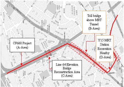 Dự án Quan trắc Các Công Trình Lân Cận Đường Hầm Taipei MRT CF660